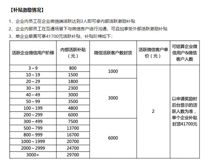 企业微信奖励.png